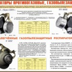 Средства защиты органов дыхания — плакаты