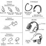 Современные средства защиты органов слуха
