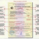 Сертификат соответствия — подлинный или подделка?