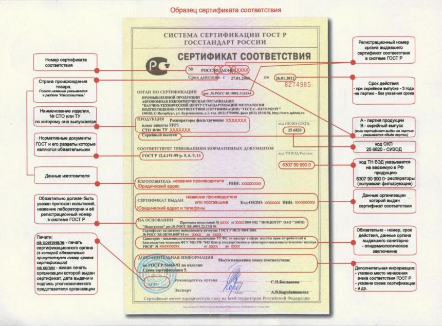 Сертификат соответствия, оргинал сертификата соответствия, сертификат качества, декларация
