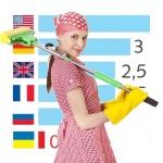 Дорожающая спецодежда становится роскошью для украинских предприятий