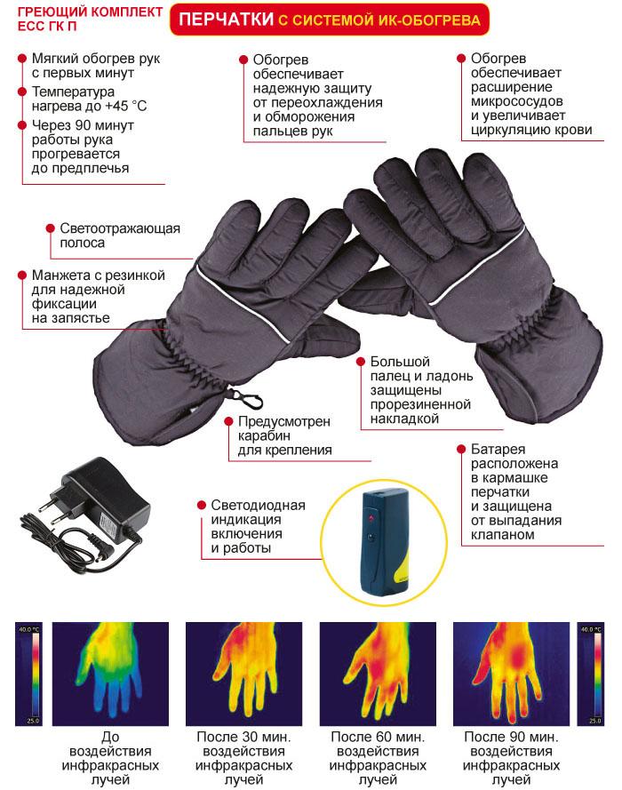 Индивидуальная защита от низких температур, переохлаждения или обморожения